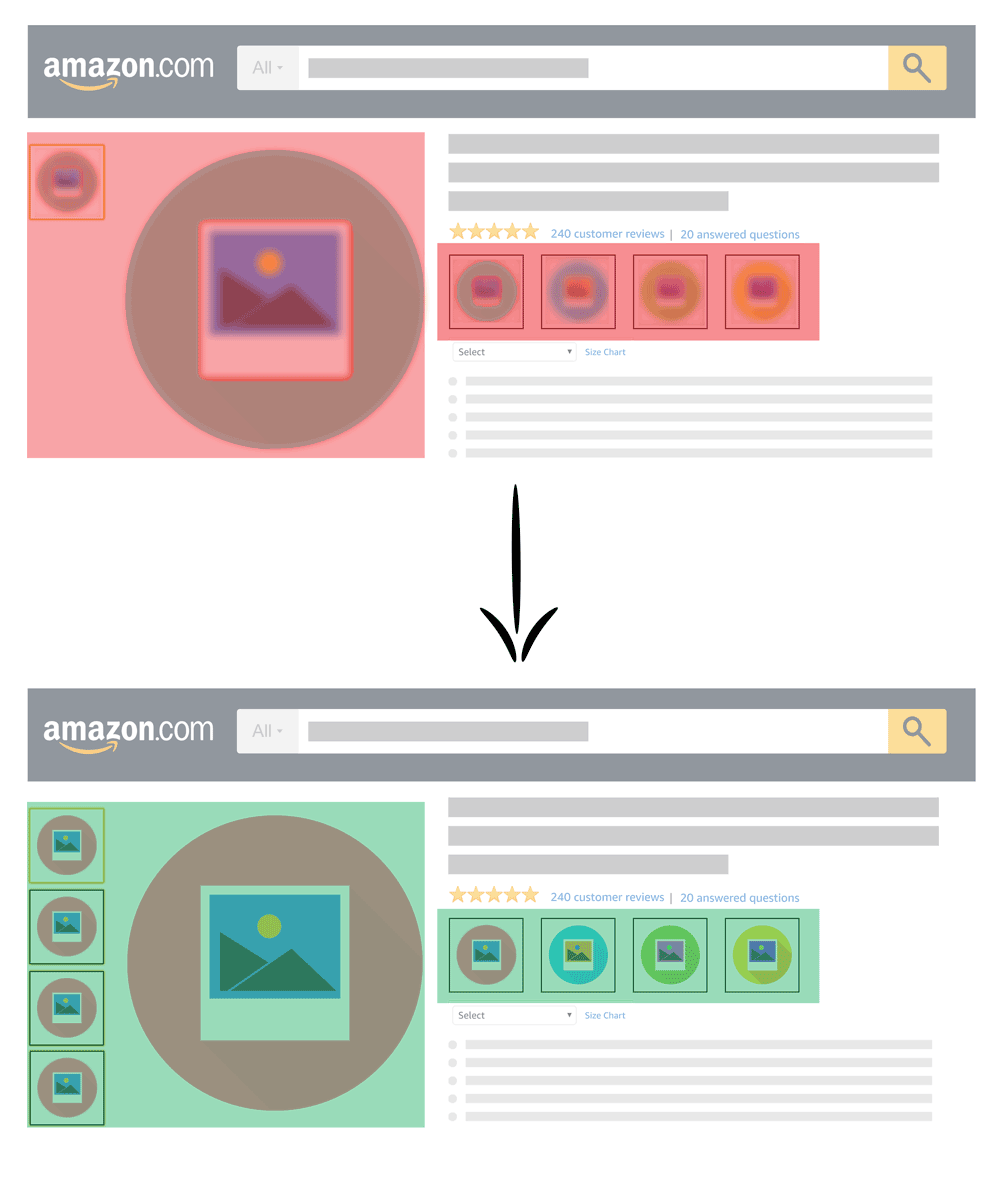 amazon optimization