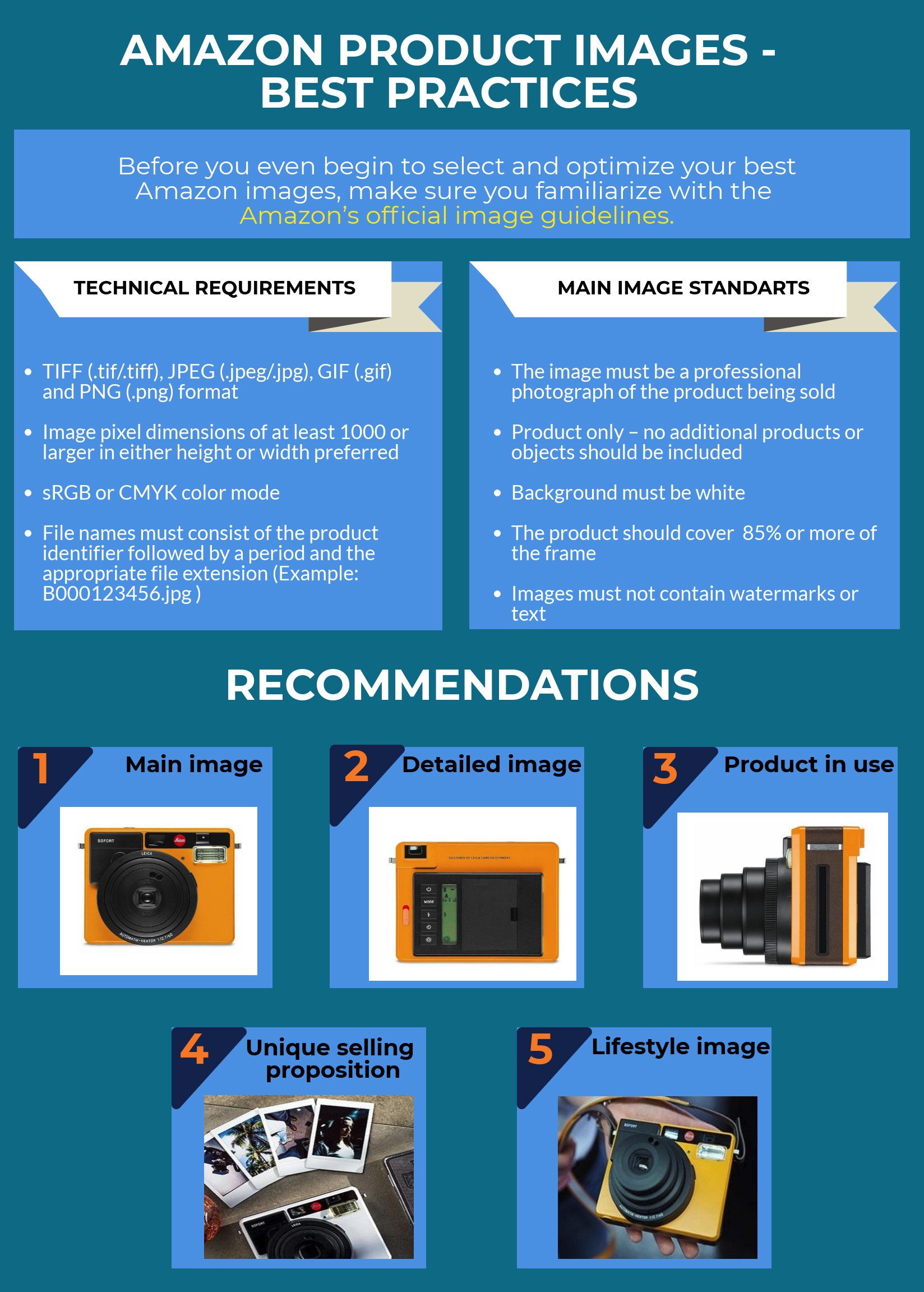 amazon images optimization infographics