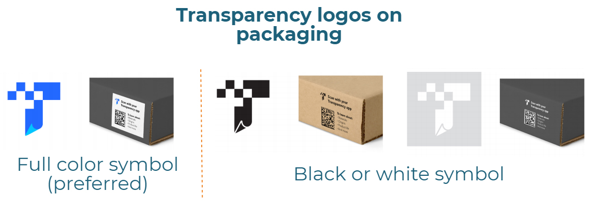 transparency symbols – 3 colors