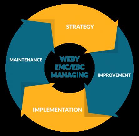 BASIC-scheme